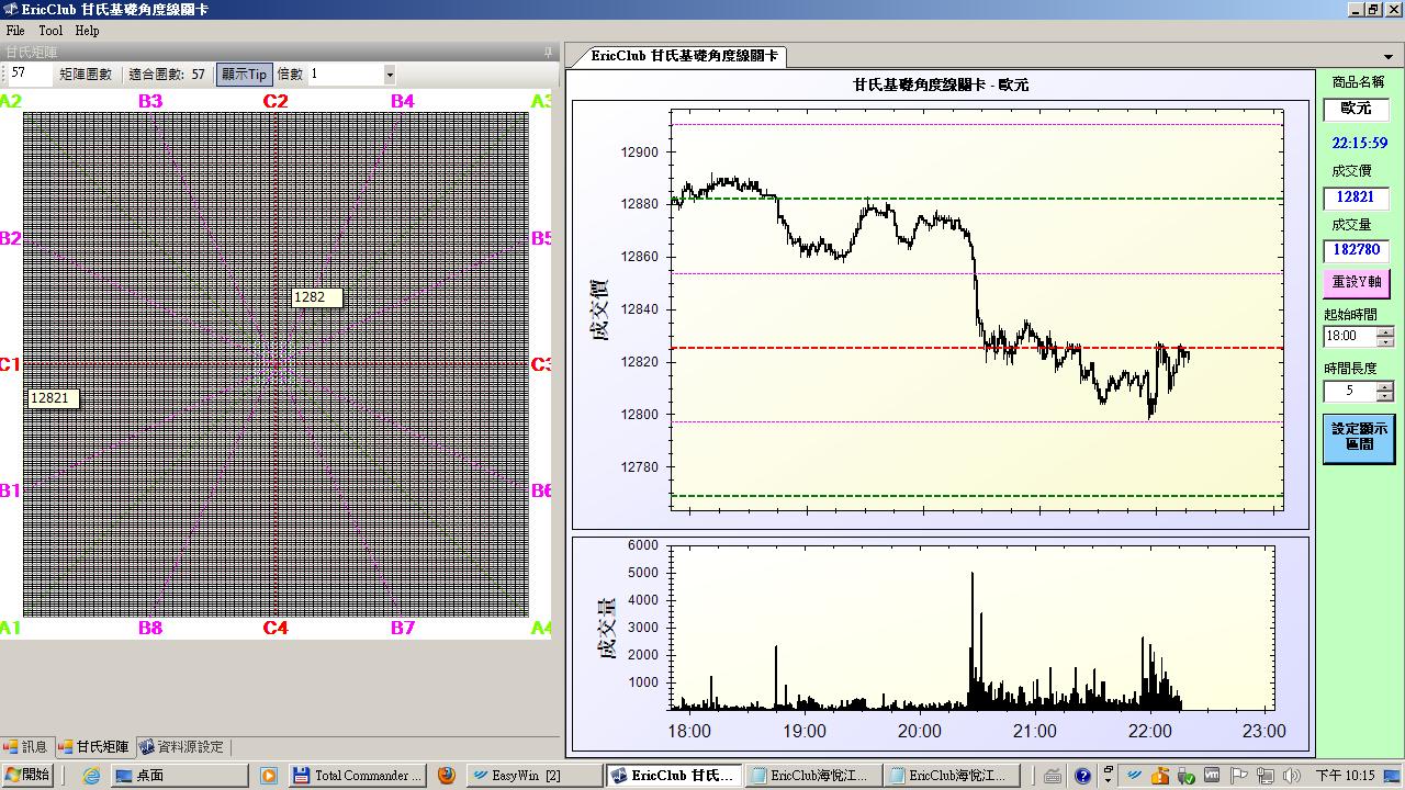 2013-05-017 EricClub甘氏基礎角度線關卡-歐元-002